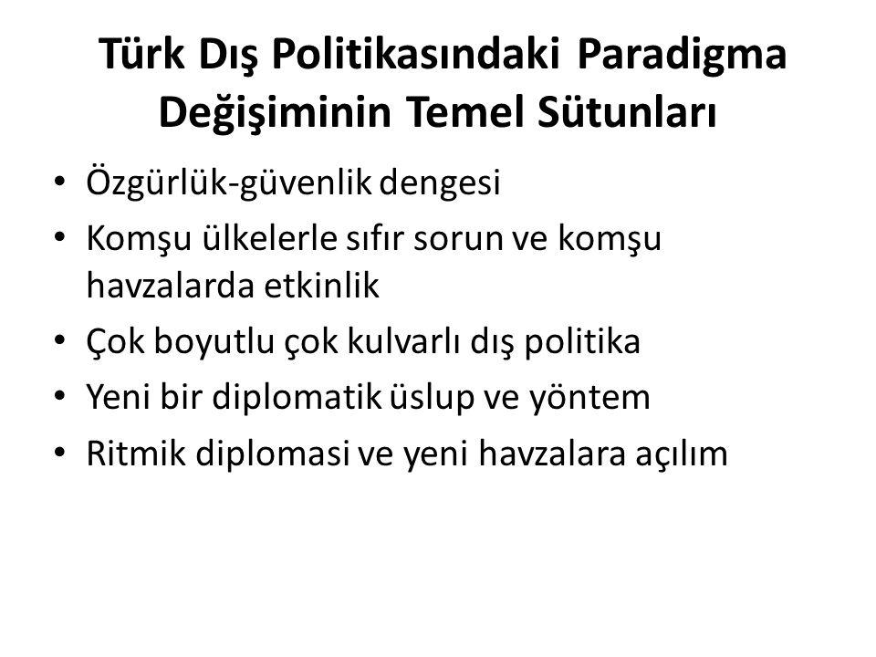 Türk Dış Politikasındaki Paradigma Değişiminin Temel Sütunları
