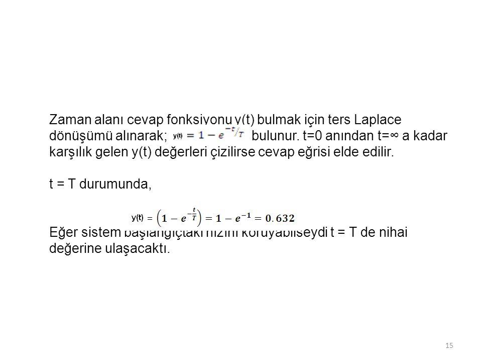 Zaman alanı cevap fonksiyonu y(t) bulmak için ters Laplace dönüşümü alınarak; bulunur. t=0 anından t=∞ a kadar karşılık gelen y(t) değerleri çizilirse cevap eğrisi elde edilir.