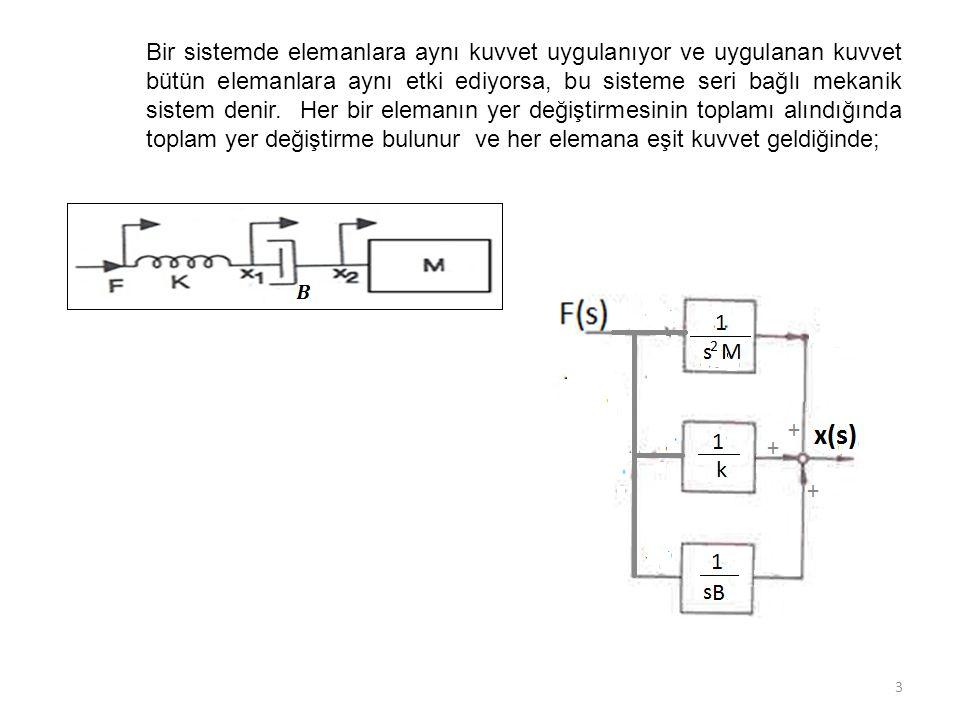 Bir sistemde elemanlara aynı kuvvet uygulanıyor ve uygulanan kuvvet bütün elemanlara aynı etki ediyorsa, bu sisteme seri bağlı mekanik sistem denir.