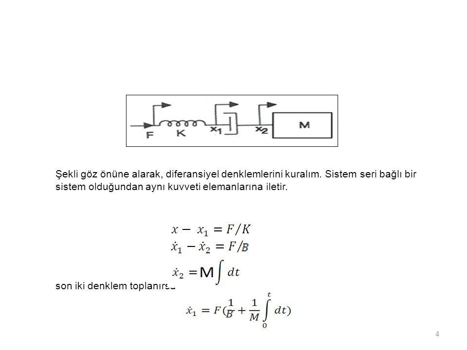 Şekli göz önüne alarak, diferansiyel denklemlerini kuralım