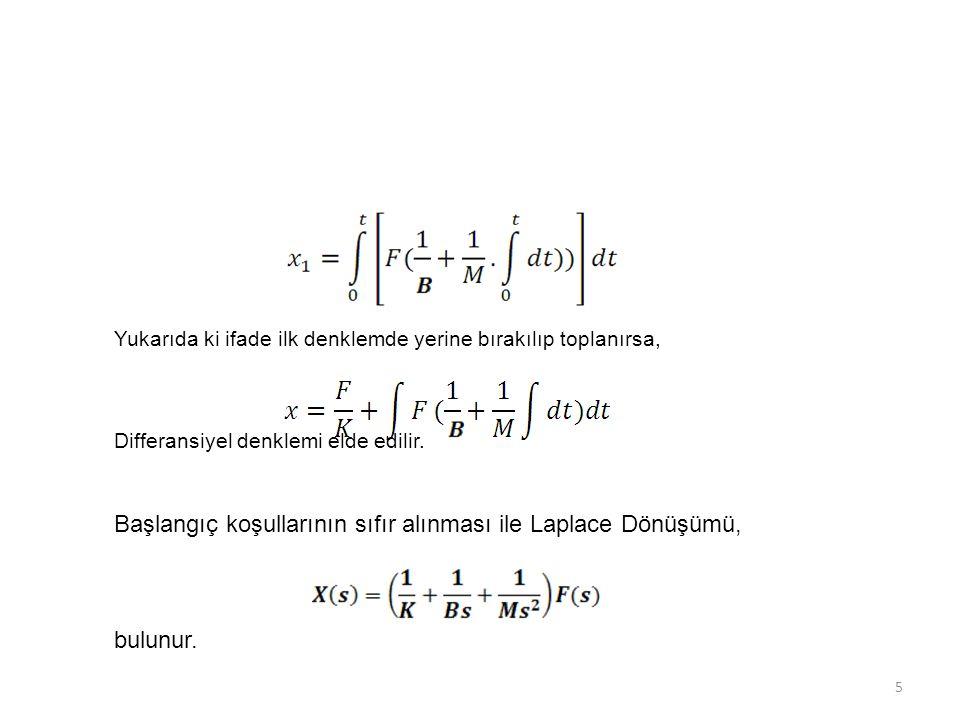 Başlangıç koşullarının sıfır alınması ile Laplace Dönüşümü,