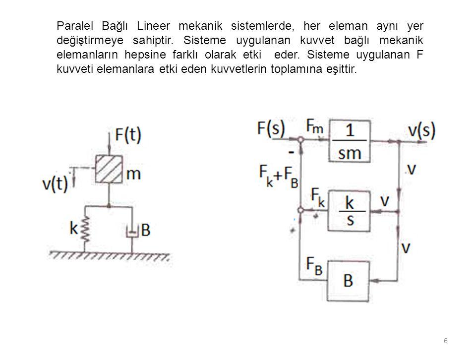 Paralel Bağlı Lineer mekanik sistemlerde, her eleman aynı yer değiştirmeye sahiptir.