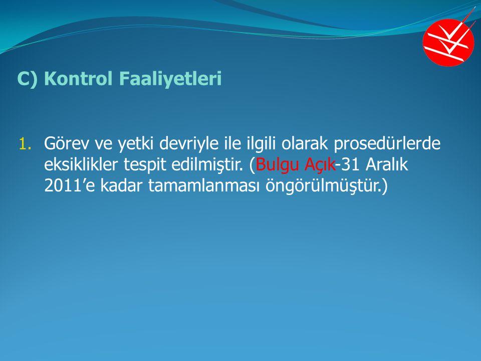 C) Kontrol Faaliyetleri