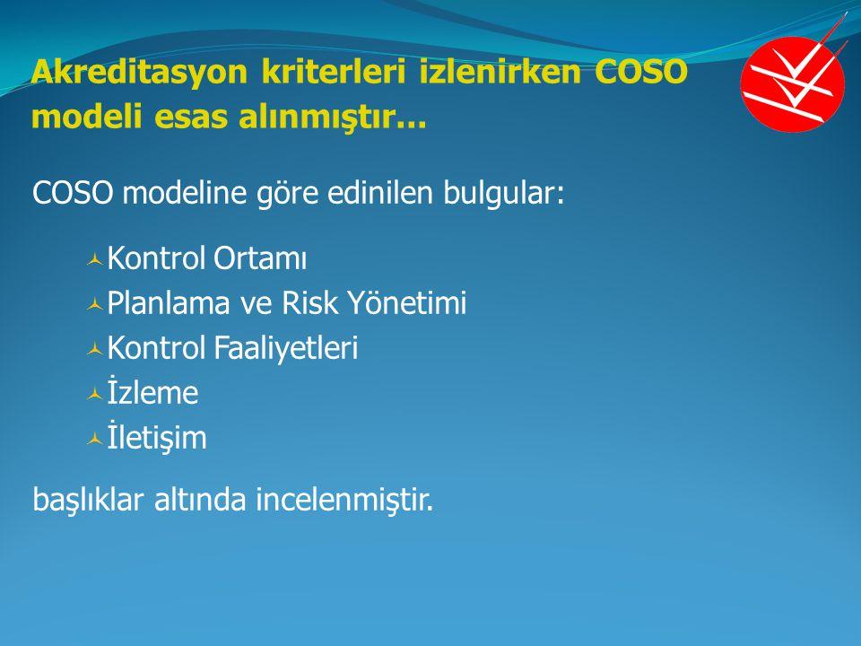Akreditasyon kriterleri izlenirken COSO modeli esas alınmıştır...