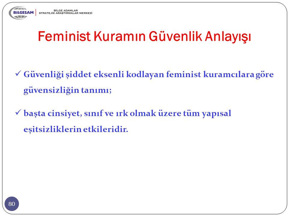 Feminist Kuramın Güvenlik Anlayışı