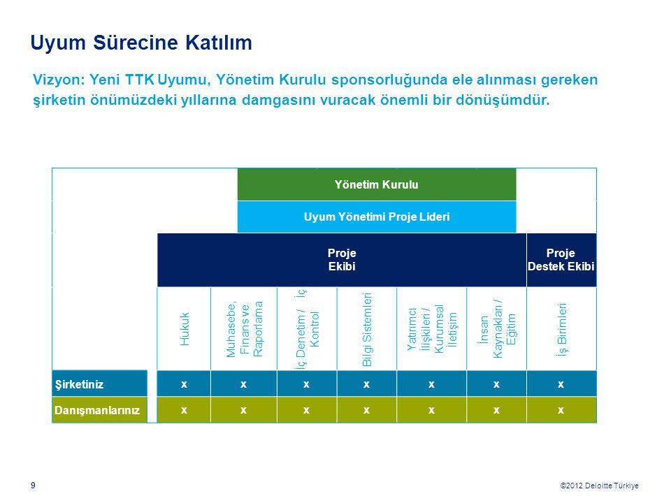 TTKMETRE Yeni Türk Ticaret Kanunu'na ne kadar hazırım