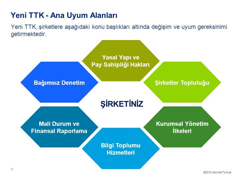 Yeni TTK ile Değişecek İlişkiler