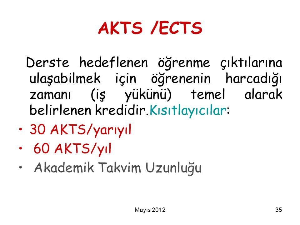 AKTS /ECTS