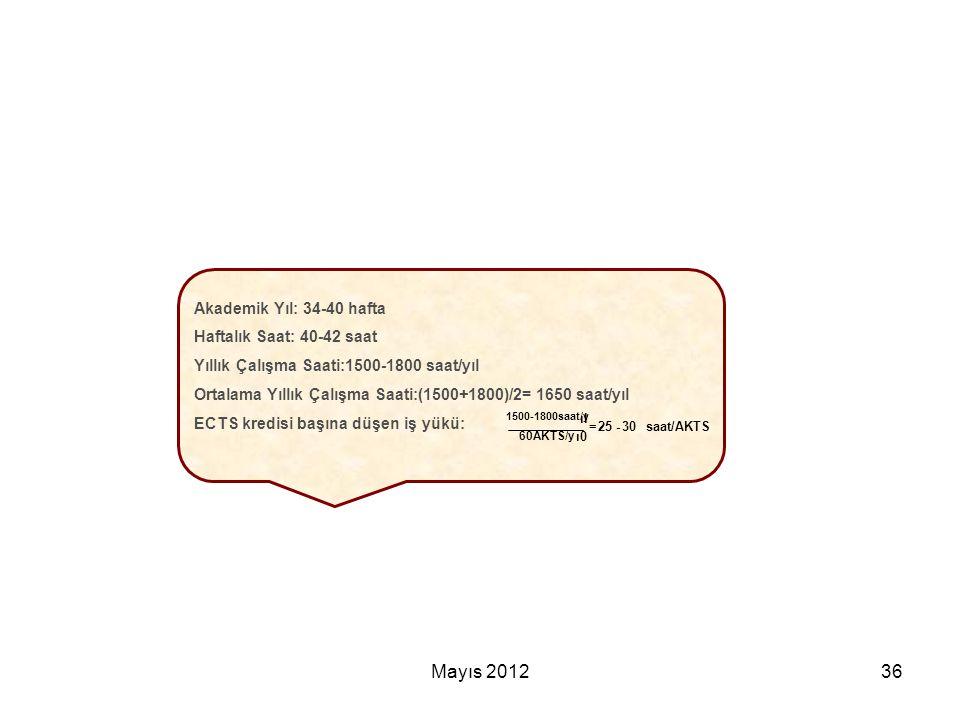 Mayıs 2012 Akademik Yıl: 34-40 hafta Haftalık Saat: 40-42 saat