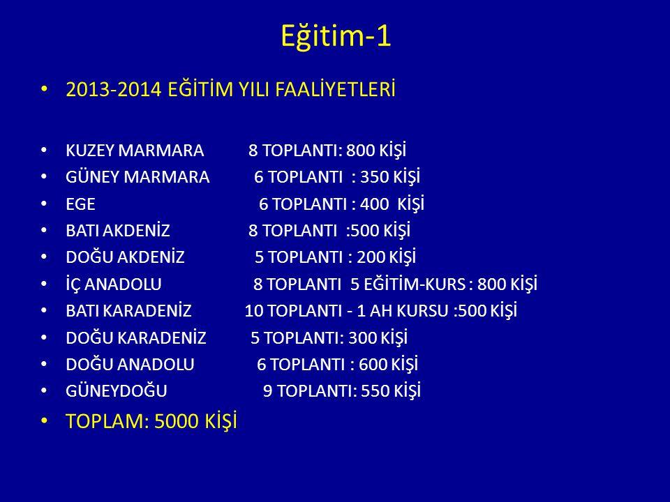 Eğitim-1 2013-2014 EĞİTİM YILI FAALİYETLERİ TOPLAM: 5000 KİŞİ