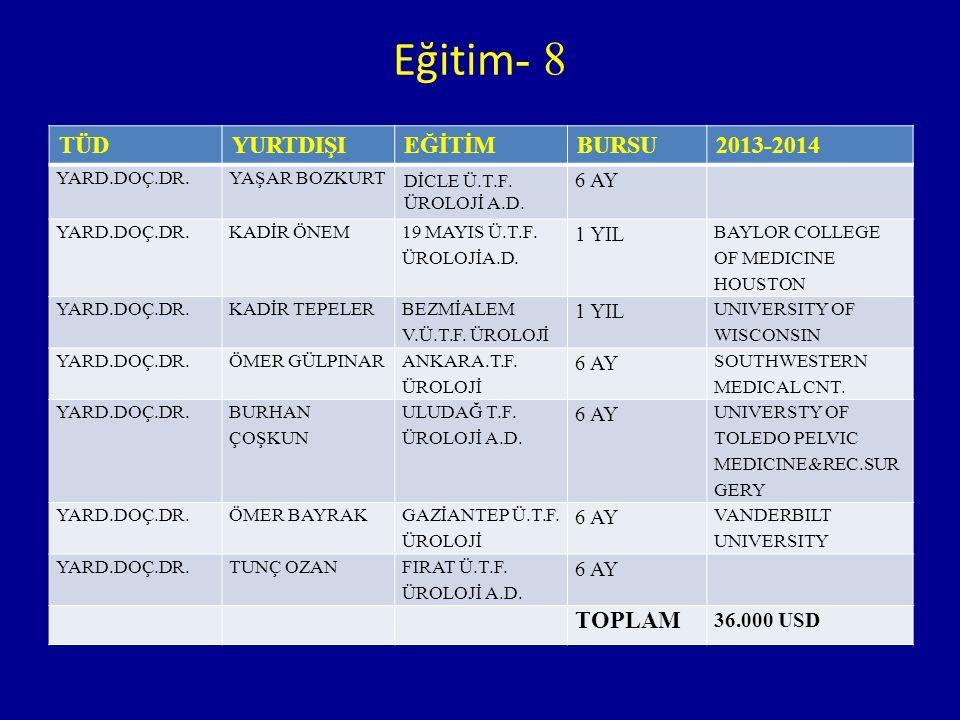 Eğitim- 8 TÜD YURTDIŞI EĞİTİM BURSU 2013-2014 TOPLAM 6 AY 1 YIL