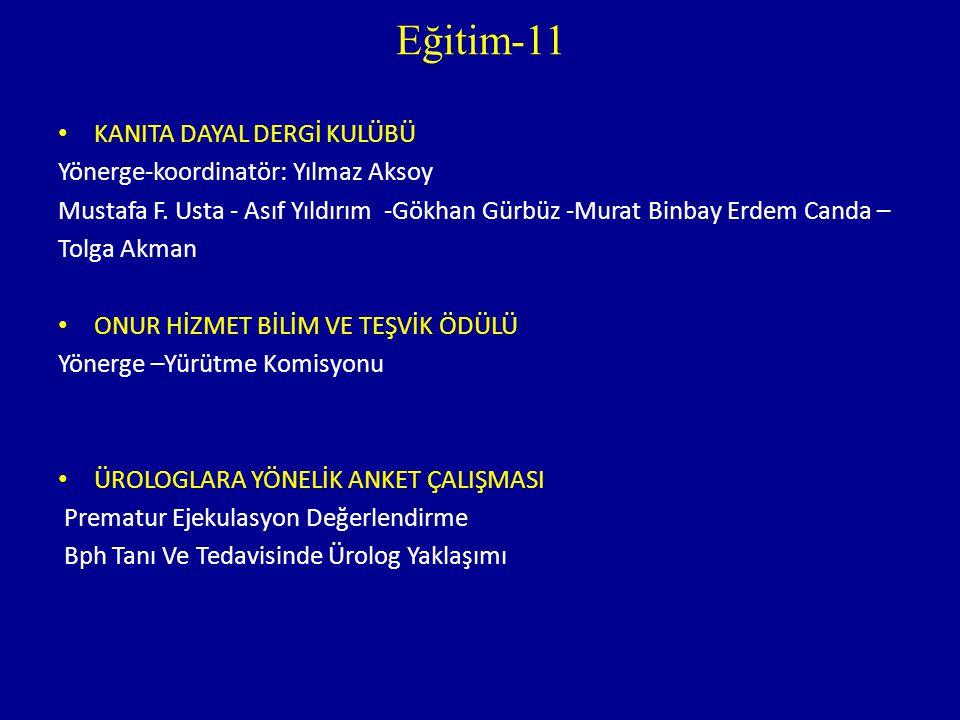 Eğitim-11 KANITA DAYAL DERGİ KULÜBÜ Yönerge-koordinatör: Yılmaz Aksoy