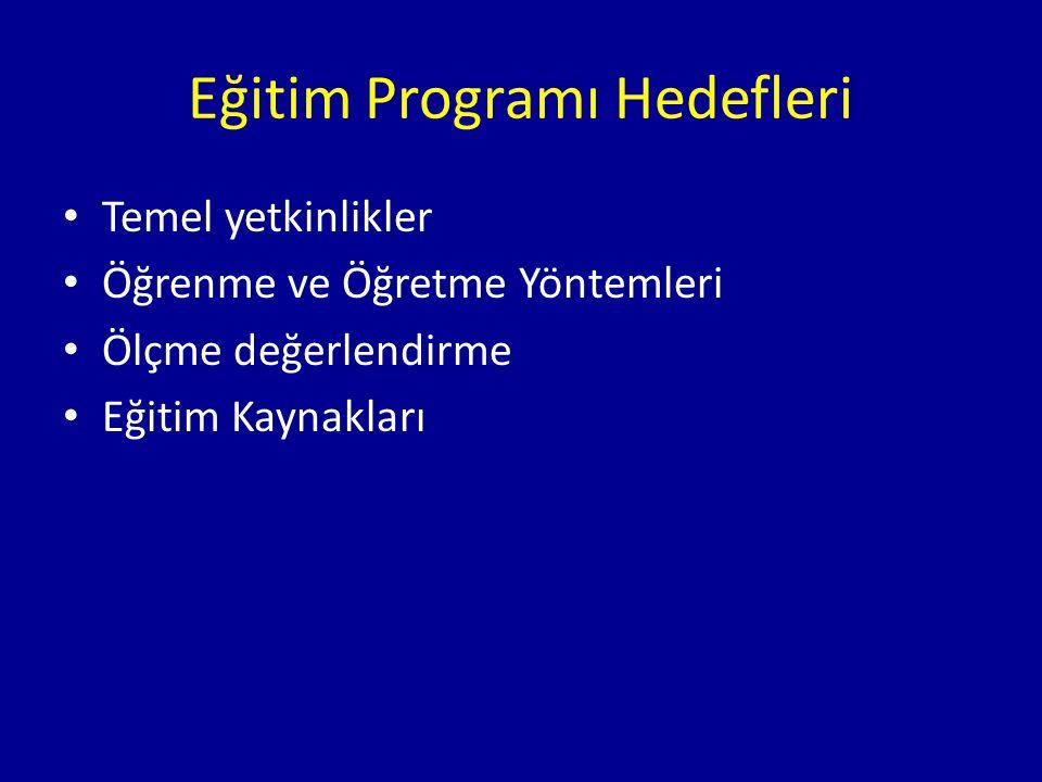 Eğitim Programı Hedefleri