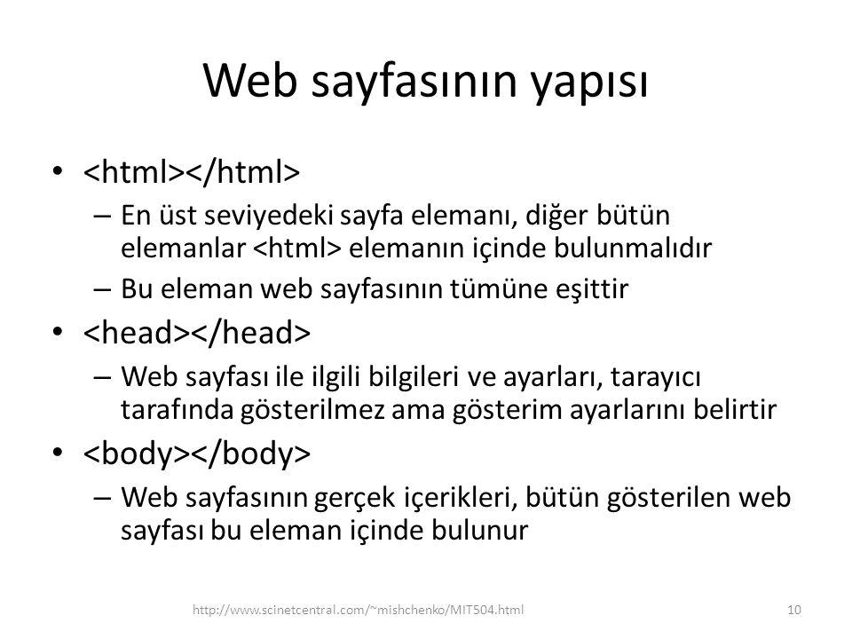 Web sayfasının yapısı <html></html>