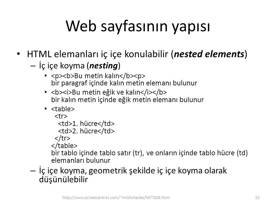 Web sayfasının yapısı HTML elemanları iç içe konulabilir (nested elements) İç içe koyma (nesting)