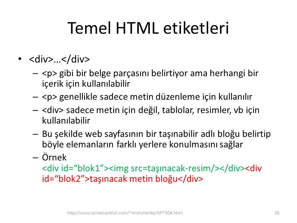 Temel HTML etiketleri <div>…</div>