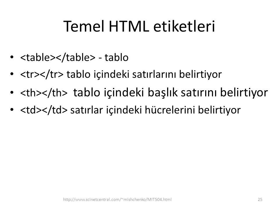 Temel HTML etiketleri <table></table> - tablo