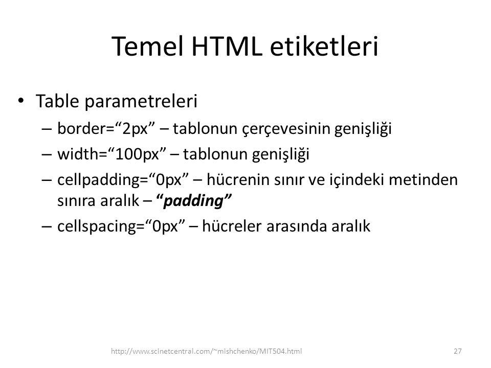 Temel HTML etiketleri Table parametreleri