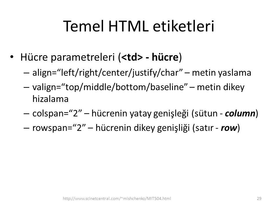 Temel HTML etiketleri Hücre parametreleri (<td> - hücre)