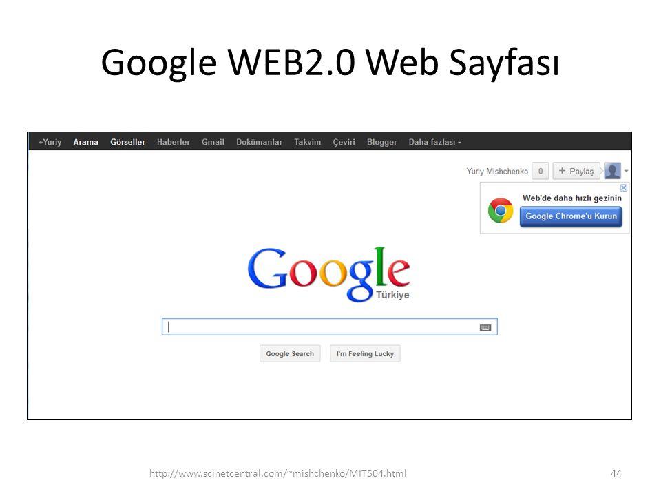 Google WEB2.0 Web Sayfası http://www.scinetcentral.com/~mishchenko/MIT504.html