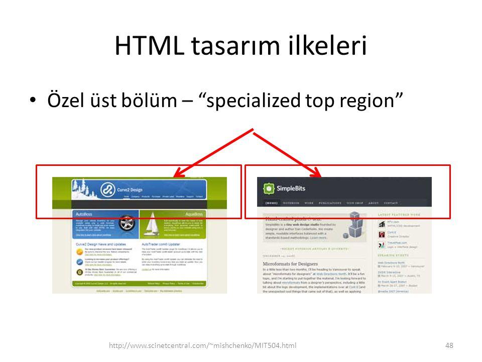 HTML tasarım ilkeleri Özel üst bölüm – specialized top region