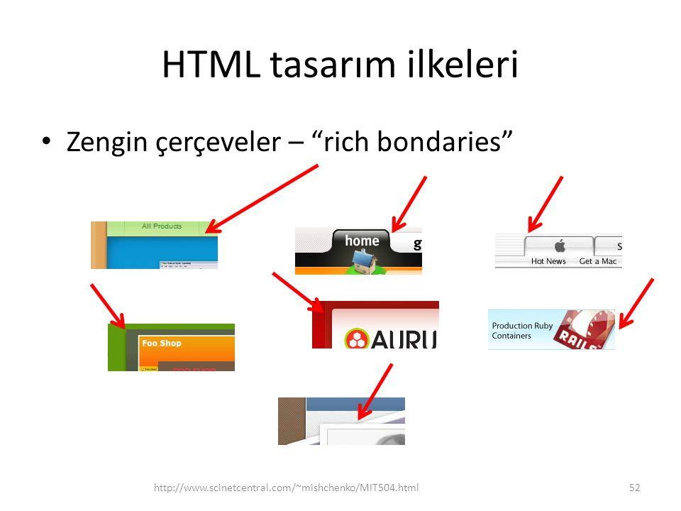 HTML tasarım ilkeleri Zengin çerçeveler – rich bondaries