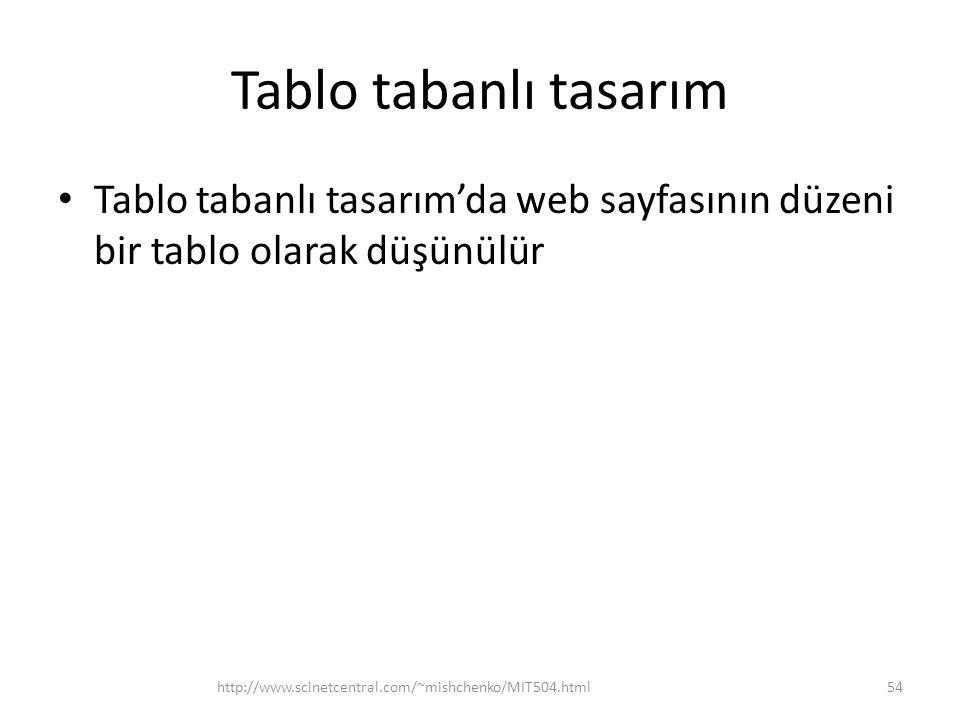 Tablo tabanlı tasarım Tablo tabanlı tasarım'da web sayfasının düzeni bir tablo olarak düşünülür.