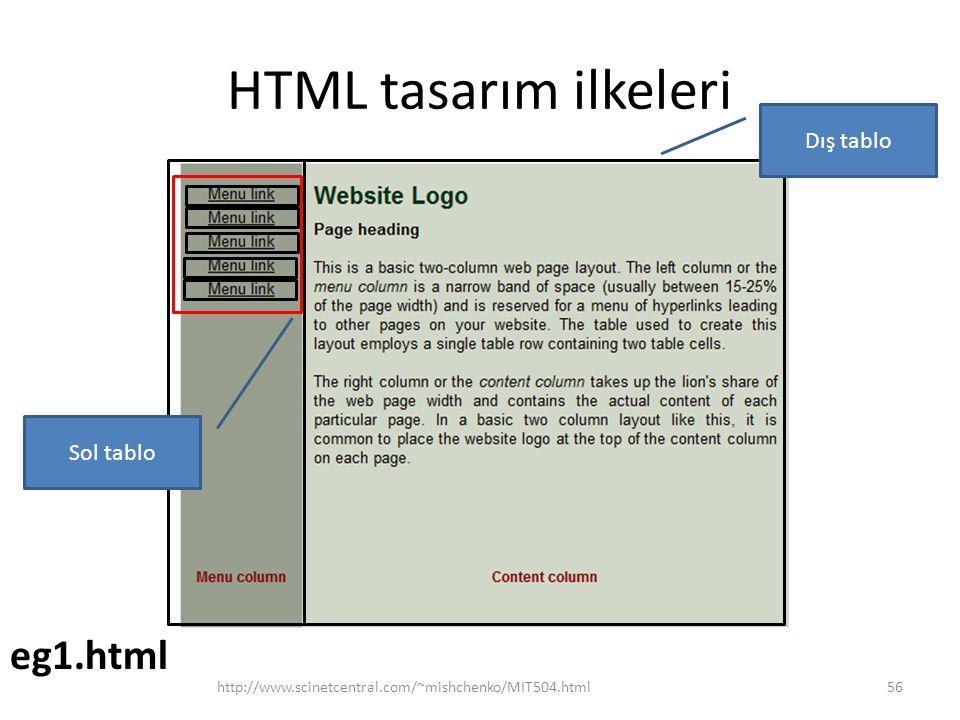 HTML tasarım ilkeleri eg1.html Dış tablo Sol tablo