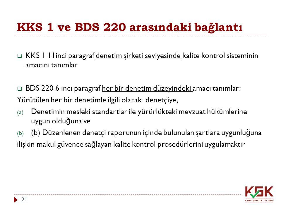 KKS 1 ve BDS 220 arasındaki bağlantı