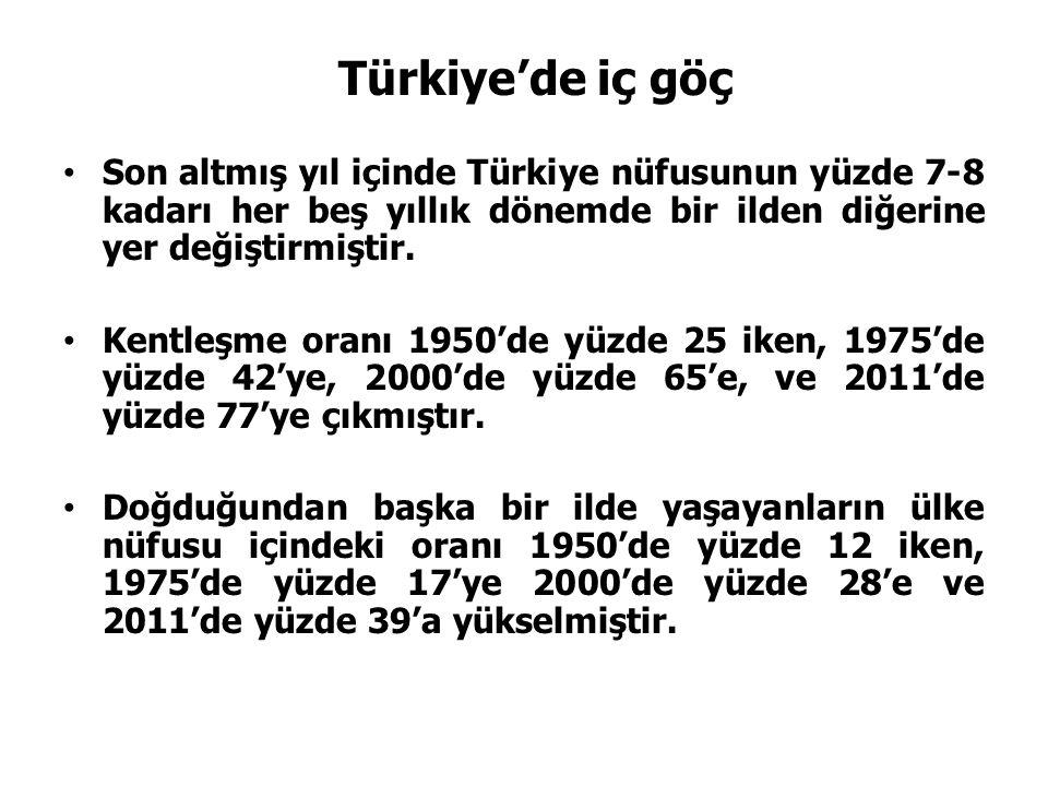 Türkiye'de iç göç Son altmış yıl içinde Türkiye nüfusunun yüzde 7-8 kadarı her beş yıllık dönemde bir ilden diğerine yer değiştirmiştir.