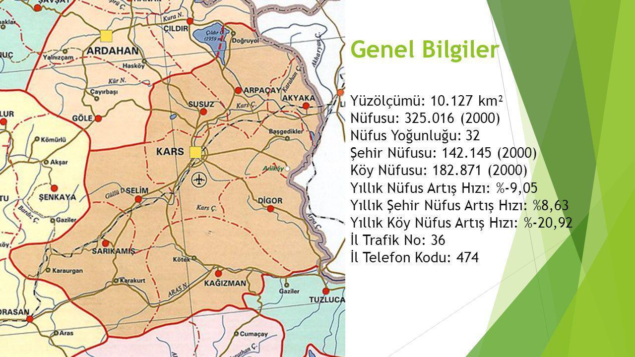 Genel Bilgiler Yüzölçümü: 10. 127 km² Nüfusu: 325