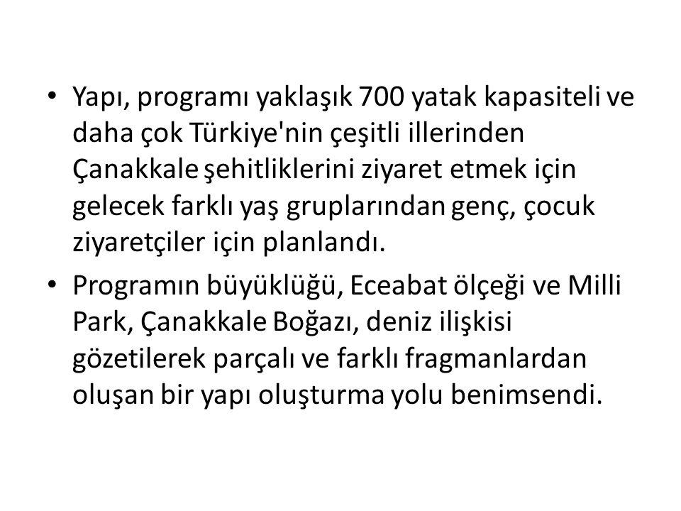 Yapı, programı yaklaşık 700 yatak kapasiteli ve daha çok Türkiye nin çeşitli illerinden Çanakkale şehitliklerini ziyaret etmek için gelecek farklı yaş gruplarından genç, çocuk ziyaretçiler için planlandı.
