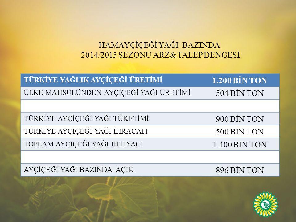 HAMAYÇİÇEĞİ YAĞI BAZINDA 2014/2015 SEZONU ARZ& TALEP DENGESİ