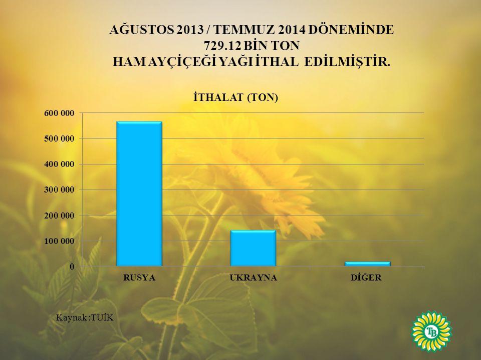 AĞUSTOS 2013 / TEMMUZ 2014 DÖNEMİNDE 729.12 BİN TON