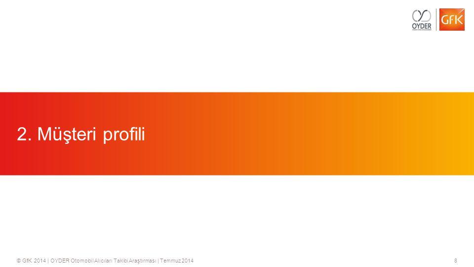 2. Müşteri profili