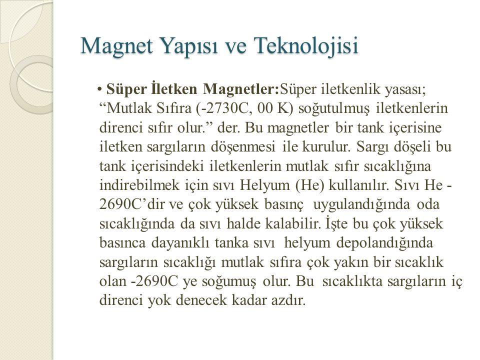 Magnet Yapısı ve Teknolojisi