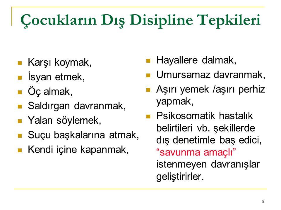 Çocukların Dış Disipline Tepkileri