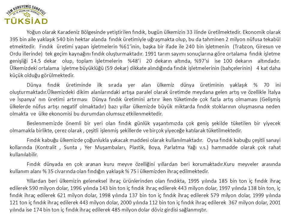 Yoğun olarak Karadeniz Bölgesinde yetiştirilen fındık, bugün ülkemizin 33 ilinde üretilmektedir. Ekonomik olarak 395 bin aile yaklaşık 540 bin hektar alanda fındık üretimiyle uğraşmakta olup, bu da tahminen 2 milyon nüfusa tekabül etmektedir. Fındık üretimi yapan işletmelerin %61'inin, başka bir ifade ile 240 bin işletmenin (Trabzon, Giresun ve Ordu illerinde) tek geçim kaynağını fındık oluşturmaktadır. 1991 tarım sayımı sonuçlarına göre ortalama fındık işletme genişliği 14.5 dekar olup, toplam işletmelerin %48'i 20 dekarın altında, %97'si ise 100 dekarın altındadır. Ülkemizdeki ortalama işletme büyüklüğü (59 dekar) dikkate alındığında fındık işletmelerinin (bahçelerinin) 4 kat daha küçük olduğu görülmektedir.