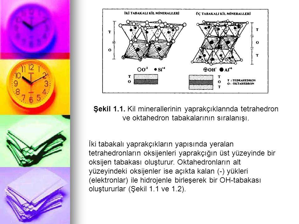 Şekil 1.1. Kil minerallerinin yaprakçıklannda tetrahedron ve oktahedron tabakalarının sıralanışı.