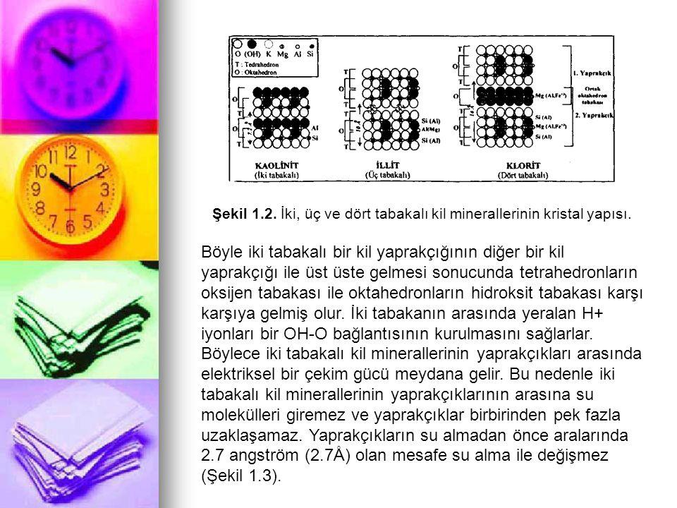 Şekil 1.2. İki, üç ve dört tabakalı kil minerallerinin kristal yapısı.