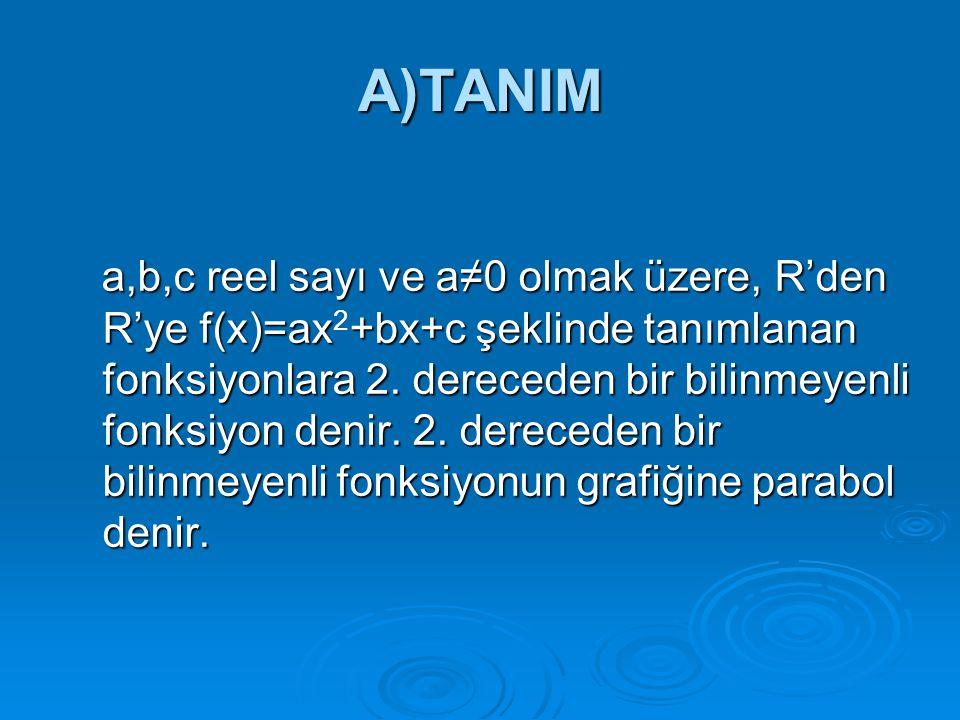 A)TANIM