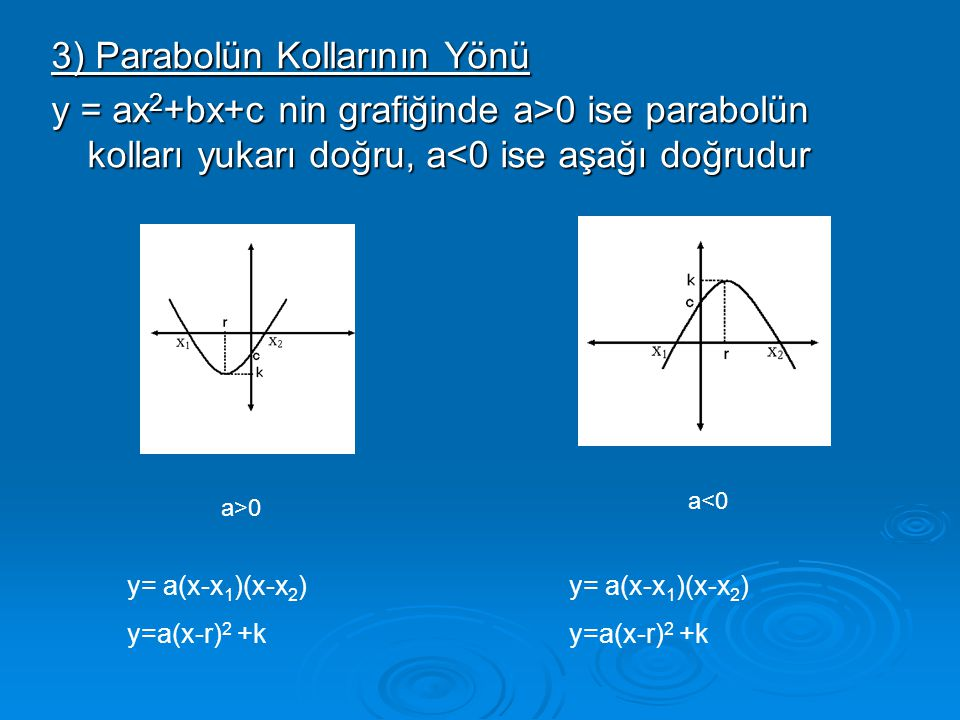 3) Parabolün Kollarının Yönü
