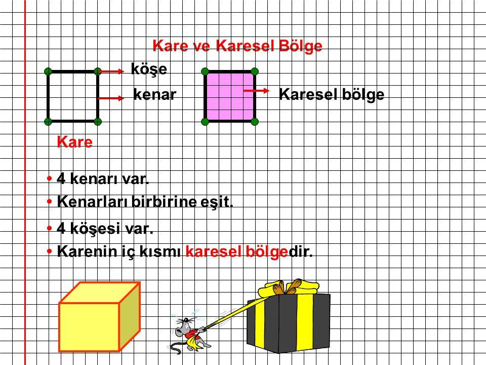Kare ve Karesel Bölge köşe. kenar. Karesel bölge. Kare. • 4 kenarı var. • Kenarları birbirine eşit.