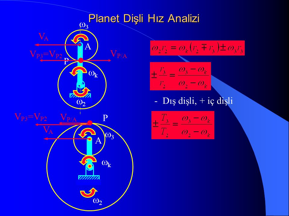 Planet Dişli Hız Analizi