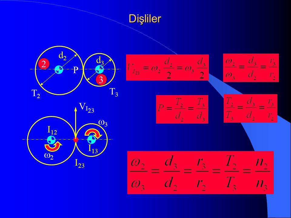 Dişliler d2 d3 2 P 3 T2 T3 VI23 w3 I12 I13 w2 I23