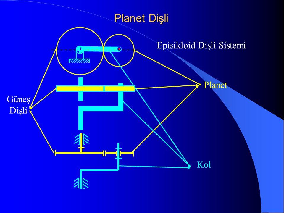 Episikloid Dişli Sistemi