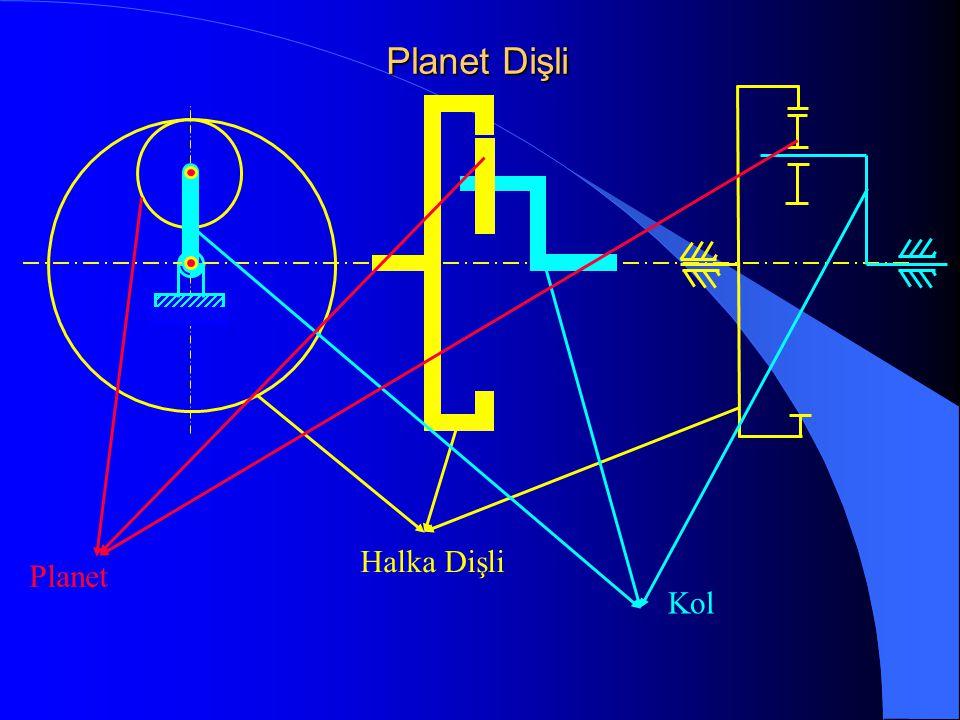 Planet Dişli Halka Dişli Planet Kol