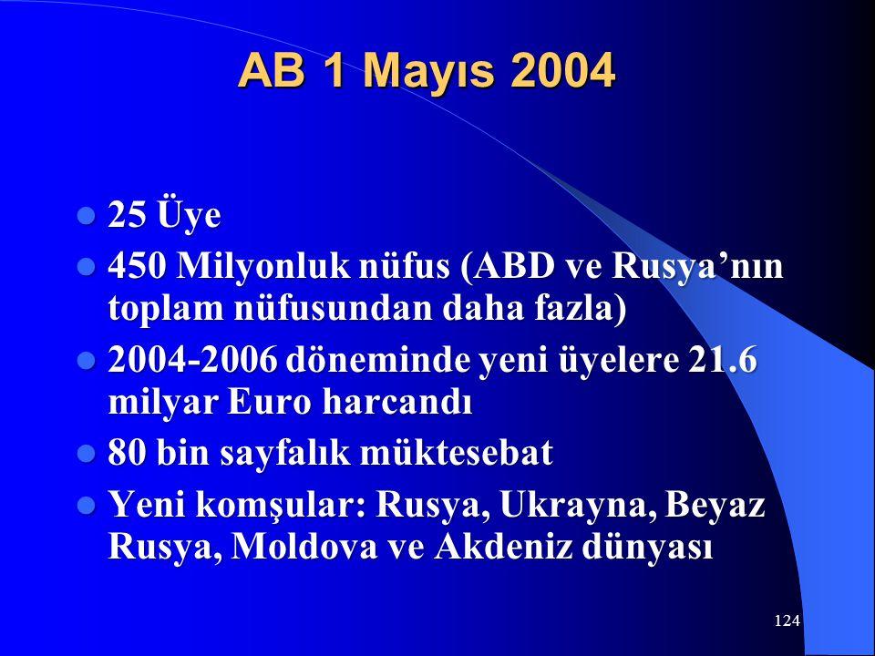 AB 1 Mayıs 2004 25 Üye. 450 Milyonluk nüfus (ABD ve Rusya'nın toplam nüfusundan daha fazla)