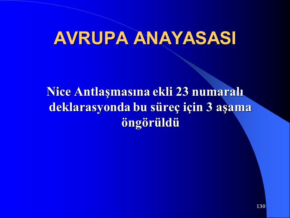 AVRUPA ANAYASASI Nice Antlaşmasına ekli 23 numaralı deklarasyonda bu süreç için 3 aşama öngörüldü