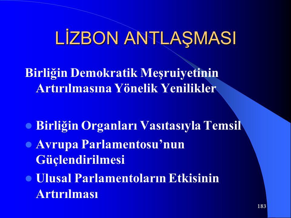 LİZBON ANTLAŞMASI Birliğin Demokratik Meşruiyetinin Artırılmasına Yönelik Yenilikler. Birliğin Organları Vasıtasıyla Temsil.